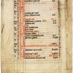 Kalendarz kościelny